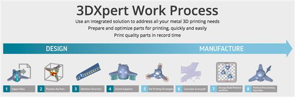 3d-systems-new-strategy-aims-shift-3d-printing-from-prototyping-production-5